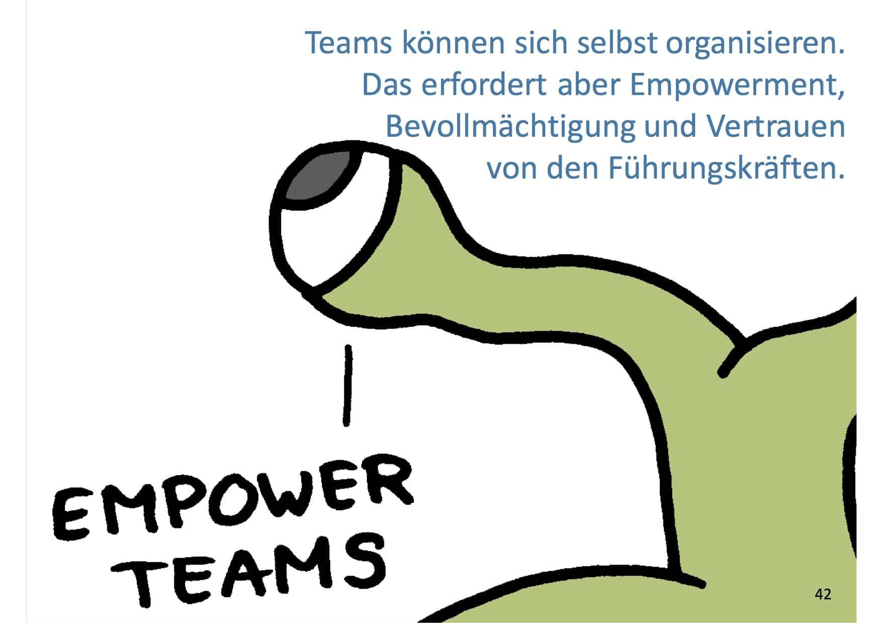 Management 3.0 EmpowerTeams